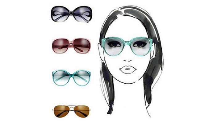 Поради рівнянам  як правильно підібрати сонцезахисні окуляри  766ab9a5ed5fa