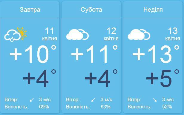 Скадовск 2016 погода на июль