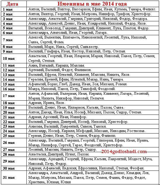 Церковные имена на август для девочек